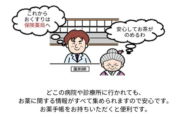どこの病院や診療所に行かれても、お薬に関する情報がすべて集められますので安心です。お薬手帳をお持ちいただくと便利です。